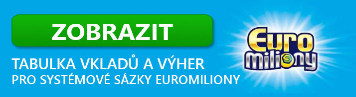Euromiliony tlačítko zobrazit tabulky
