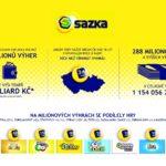 Statistika milionových výher podle her Sazky (2015)