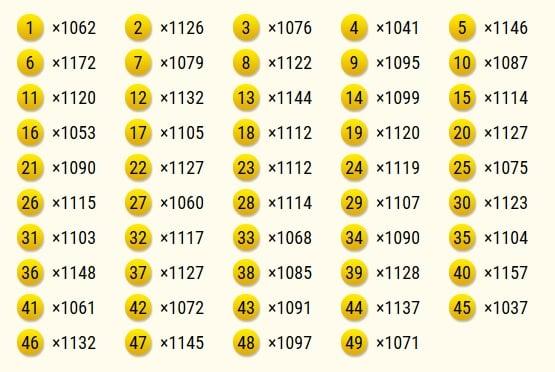 Statistika tažených čísel