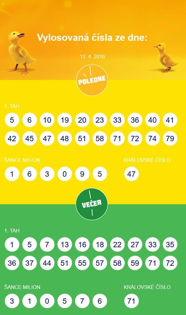 Večerní a odpolední výsledky loterie Šťastných 10 - 12.4.2016