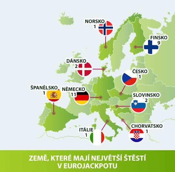 Země vě kterých a kolikrát padl jackpot loterie Eurojackpot