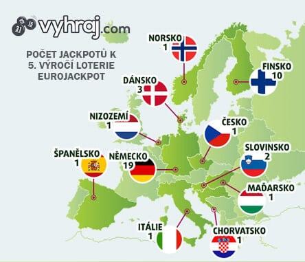 Počet jackpotů za 5 let - Eurojackpot